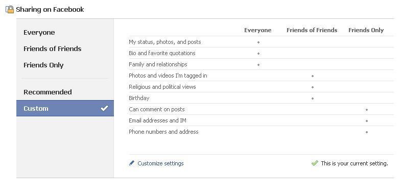 วิธีซ่อนข้อมูลส่วนตัวของคุณบนเฟซบุ๊ค | ซ่อน profile บน facebook