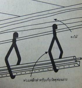 วิธีทำที่เก็บวัสดุท่อนยาว